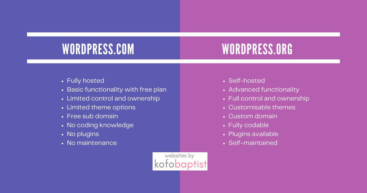 What's The Difference Between WordPress.org and WordPress.com?